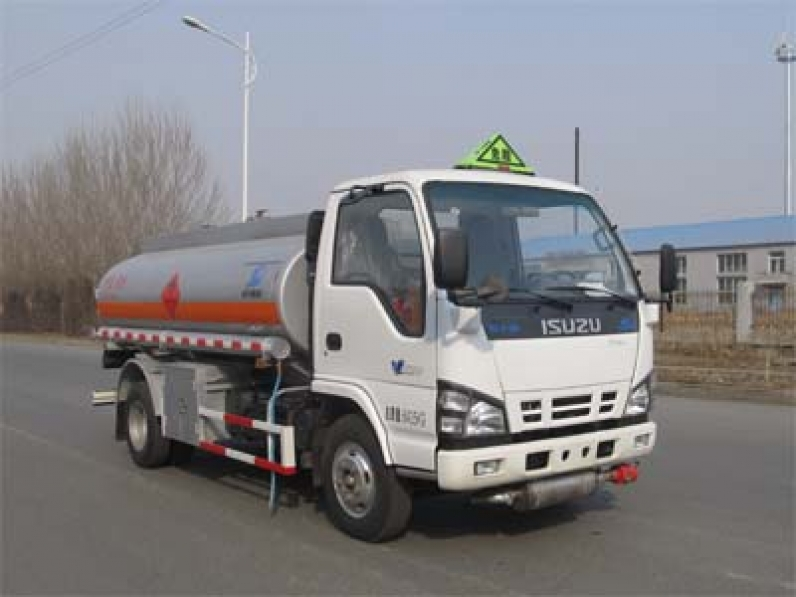 Use of Tanker (Tank truck)