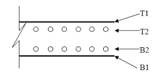 bars position in drawing