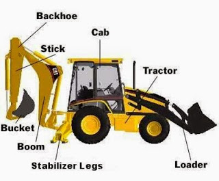 backhoe body parts