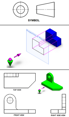 Different Between 1st Angle Projection And 3rd Angle Projection In