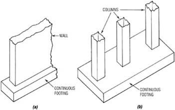 Reinforced Concrete Wall Design Example Reinforced Cmu Wall - concrete foundation wall design example