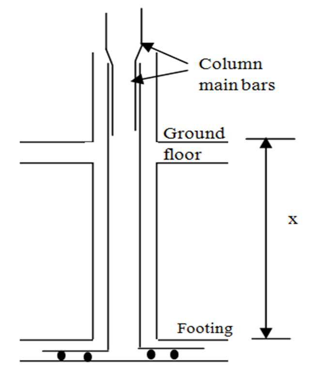 Preparing Bar schedule manualy - Basic Civil Engineering