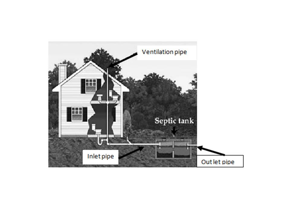 Septic tank vent pipe